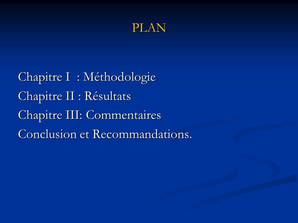 PLAN Chapitre I : Méthodologie. Chapitre II : Résultats.