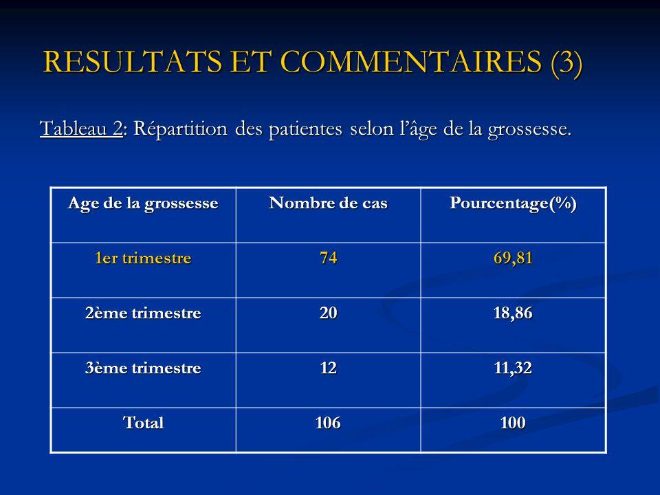RESULTATS ET COMMENTAIRES (3)