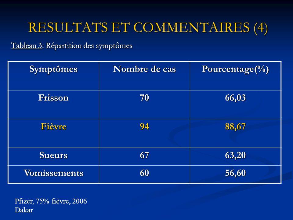 RESULTATS ET COMMENTAIRES (4)
