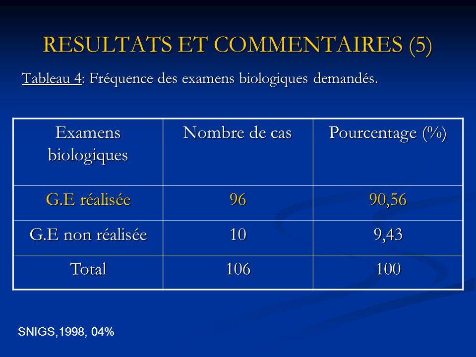 RESULTATS ET COMMENTAIRES (5)