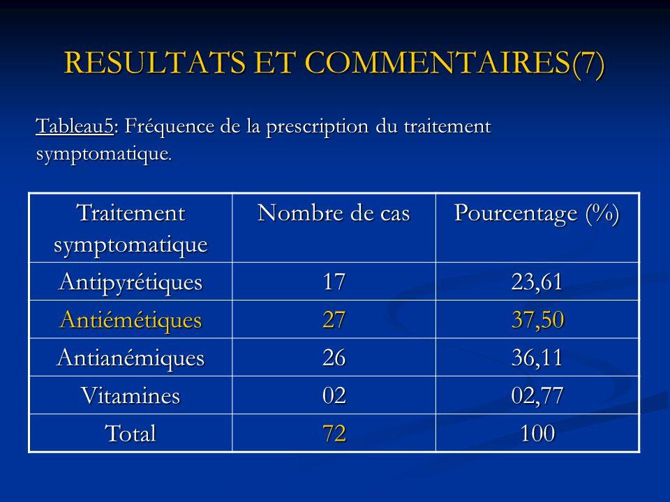 RESULTATS ET COMMENTAIRES(7)