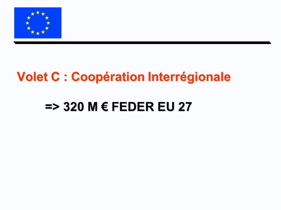 Volet C : Coopération Interrégionale => 320 M € FEDER EU 27