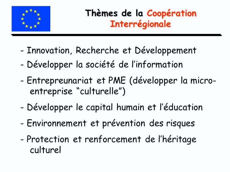 Thèmes de la Coopération Interrégionale