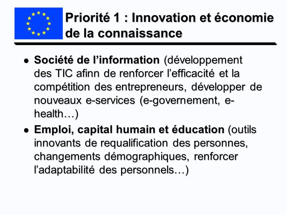 Priorité 1 : Innovation et économie de la connaissance