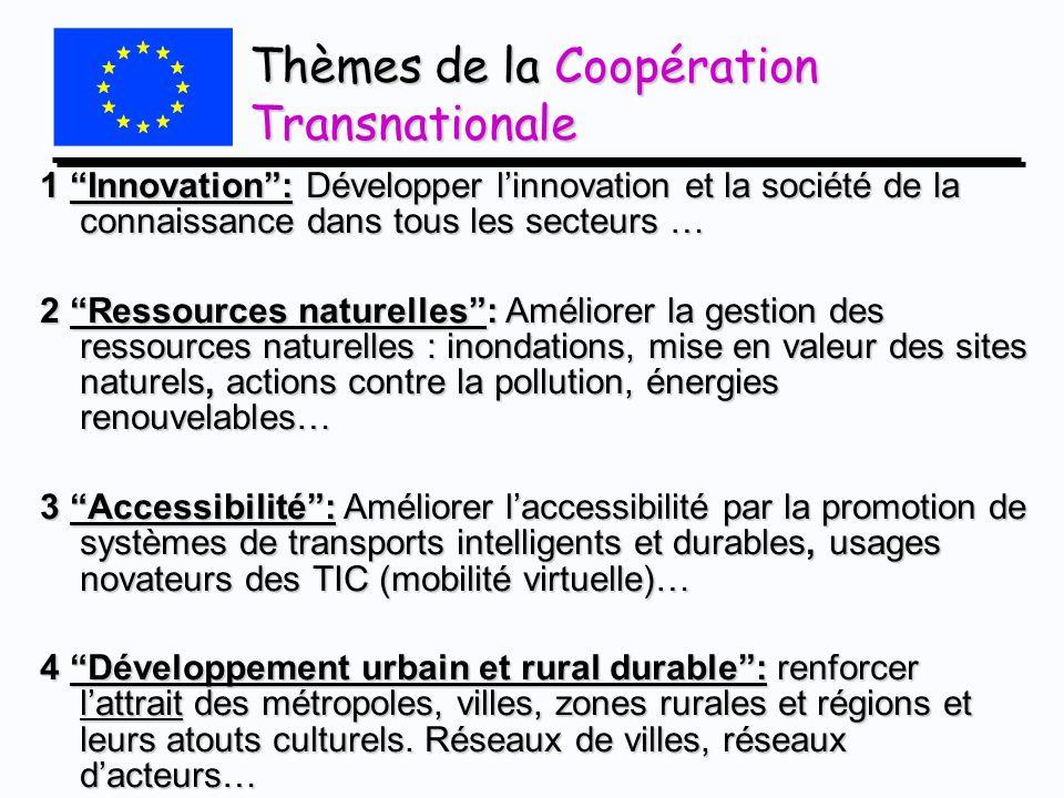 Thèmes de la Coopération Transnationale