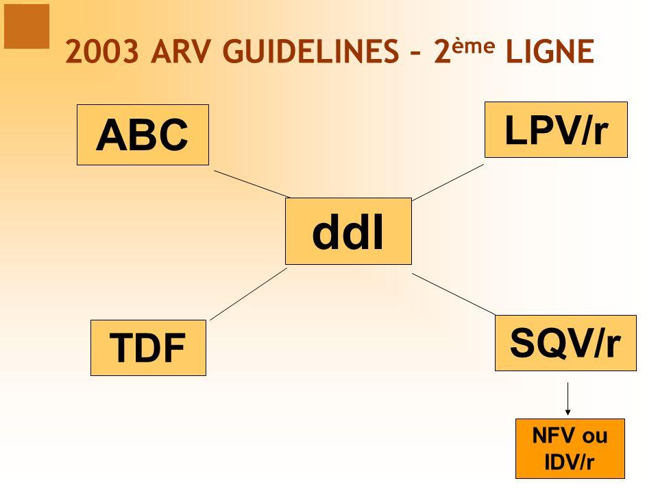 2003 ARV GUIDELINES – 2ème LIGNE