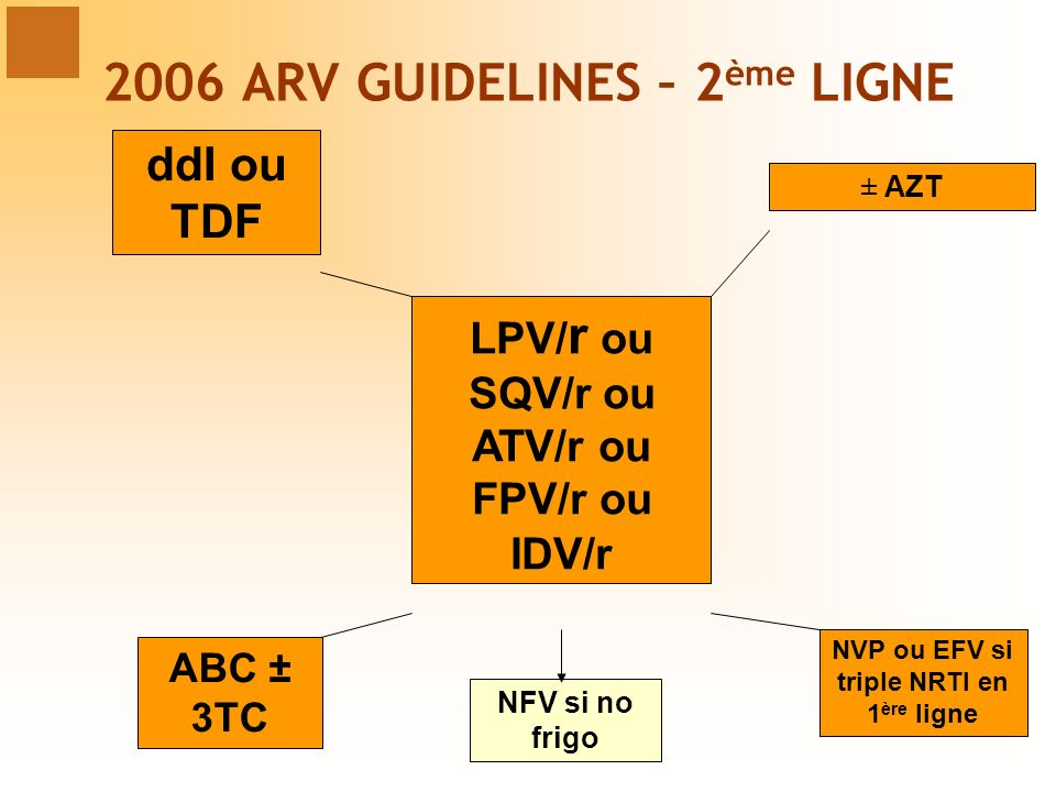 2006 ARV GUIDELINES – 2ème LIGNE