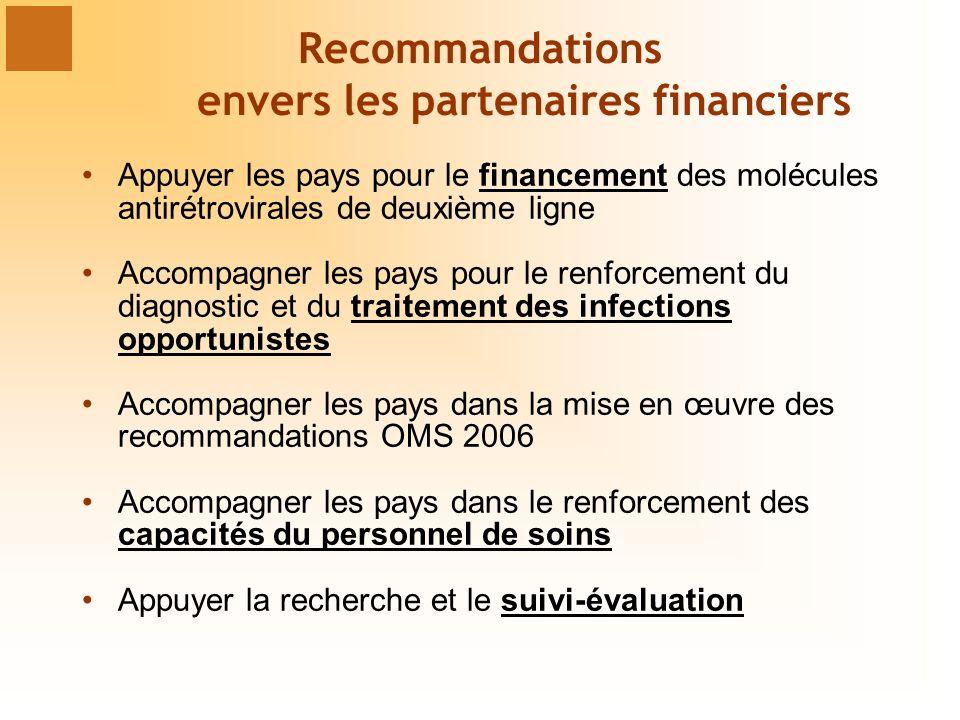 Recommandations envers les partenaires financiers