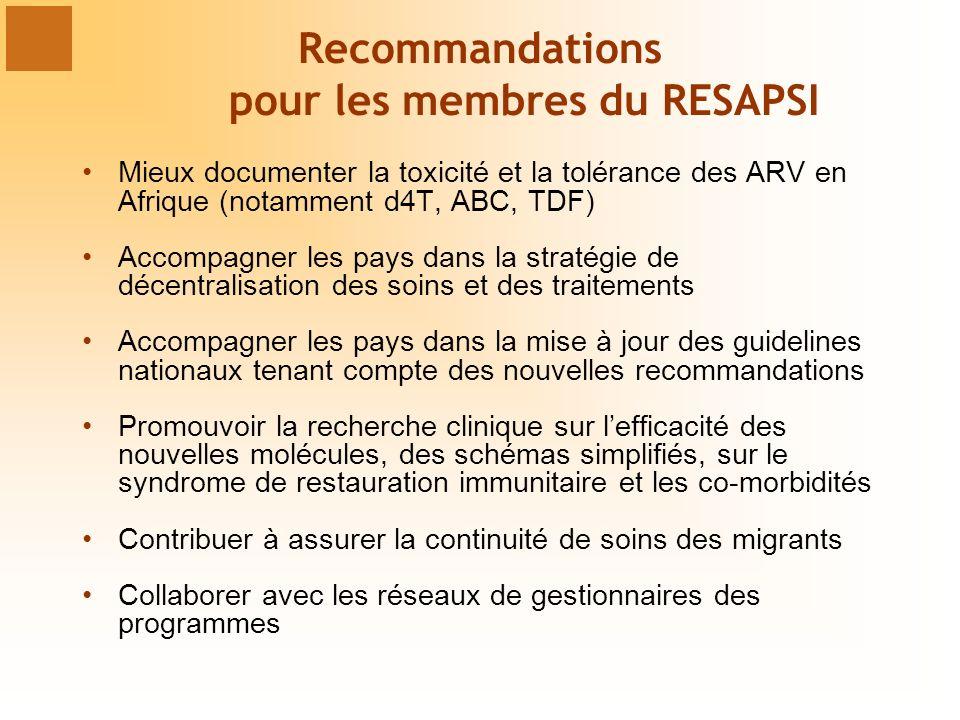 Recommandations pour les membres du RESAPSI