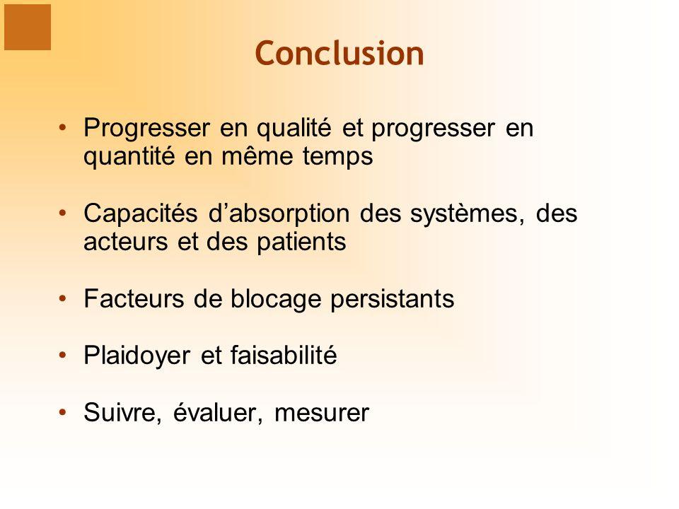 Conclusion Progresser en qualité et progresser en quantité en même temps. Capacités d'absorption des systèmes, des acteurs et des patients.