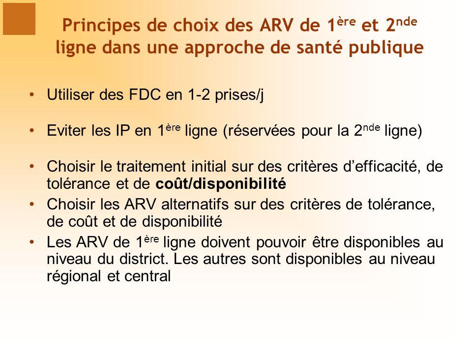Principes de choix des ARV de 1ère et 2nde ligne dans une approche de santé publique