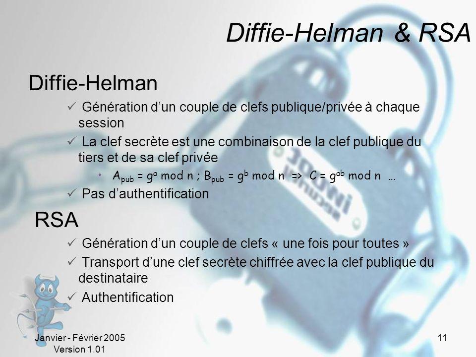Diffie-Helman & RSA Diffie-Helman RSA