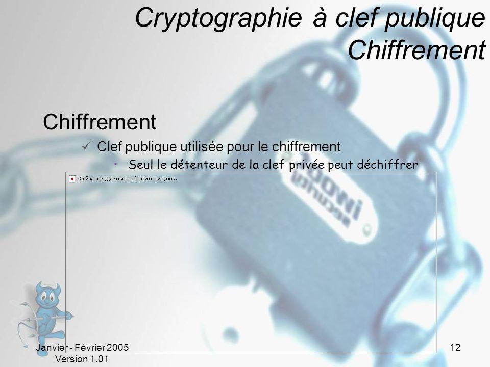 Cryptographie à clef publique Chiffrement