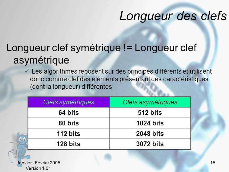 Longueur des clefs Longueur clef symétrique != Longueur clef asymétrique.