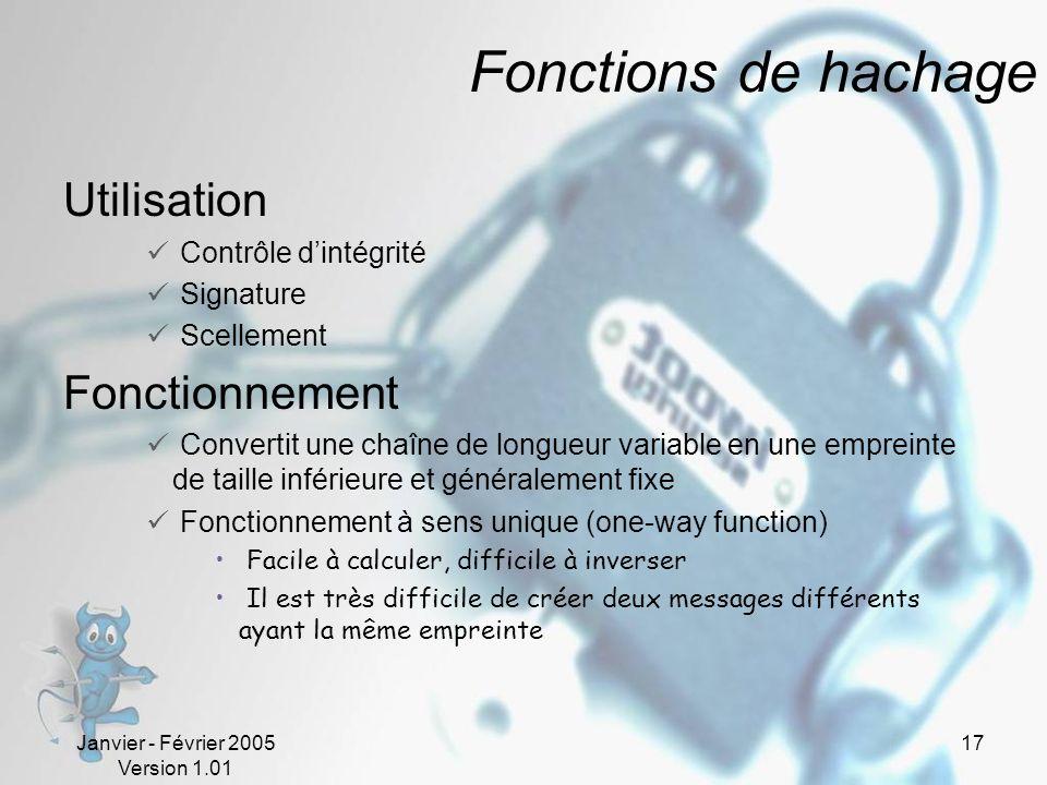 Fonctions de hachage Utilisation Fonctionnement Contrôle d'intégrité