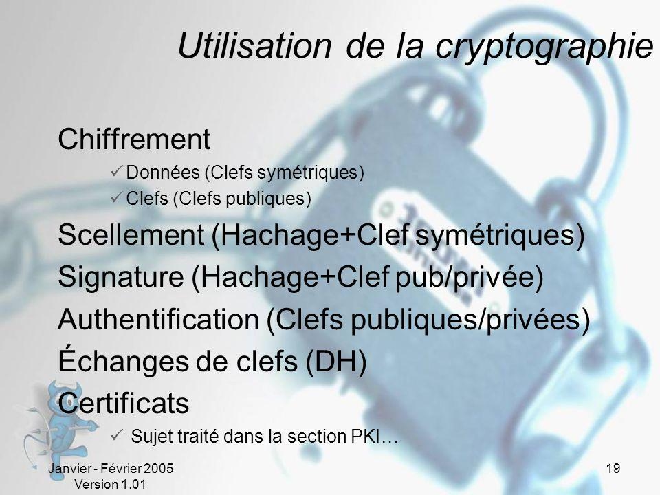 Utilisation de la cryptographie