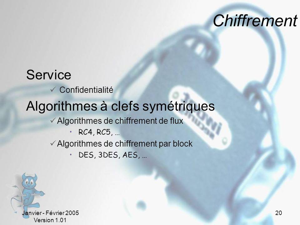 Chiffrement Service Algorithmes à clefs symétriques Confidentialité