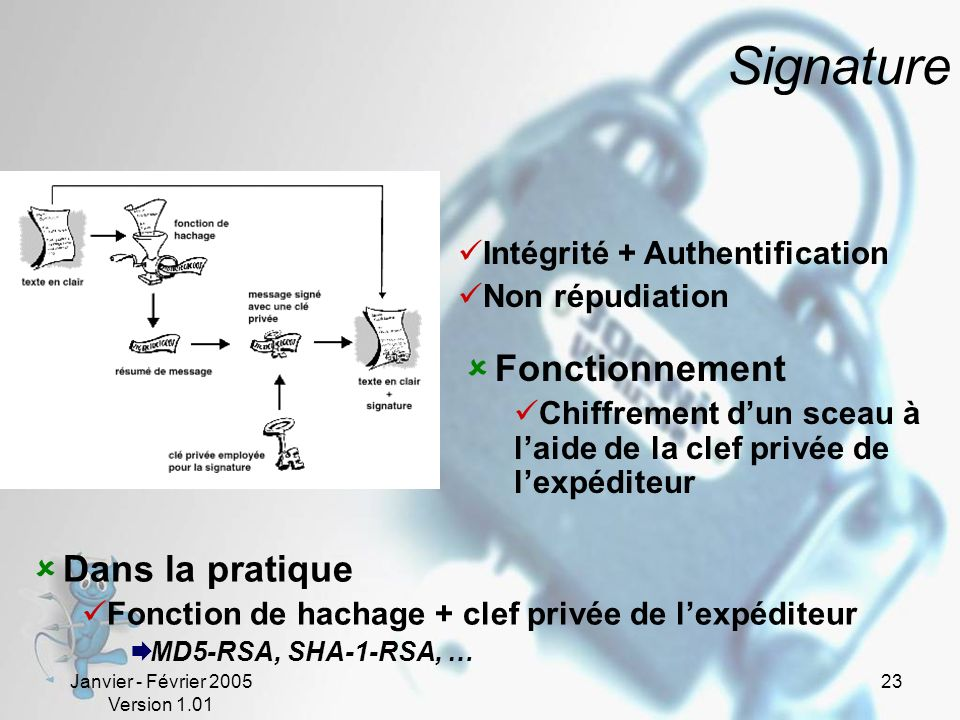 Signature Services Fonctionnement Dans la pratique