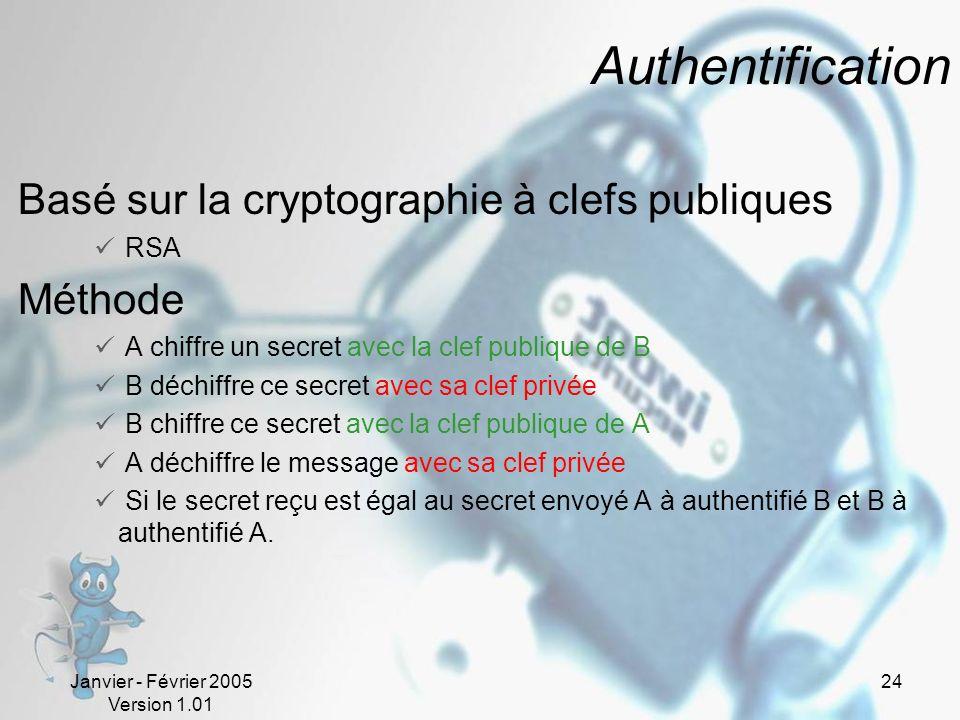Authentification Basé sur la cryptographie à clefs publiques Méthode