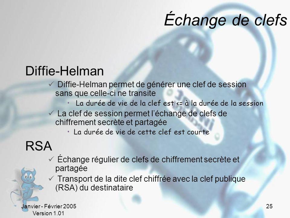 Échange de clefs Diffie-Helman RSA