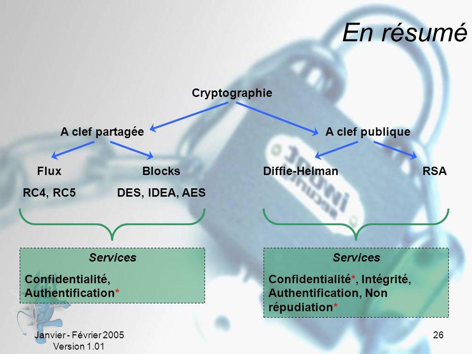 En résumé Cryptographie A clef partagée A clef publique Flux RC4, RC5