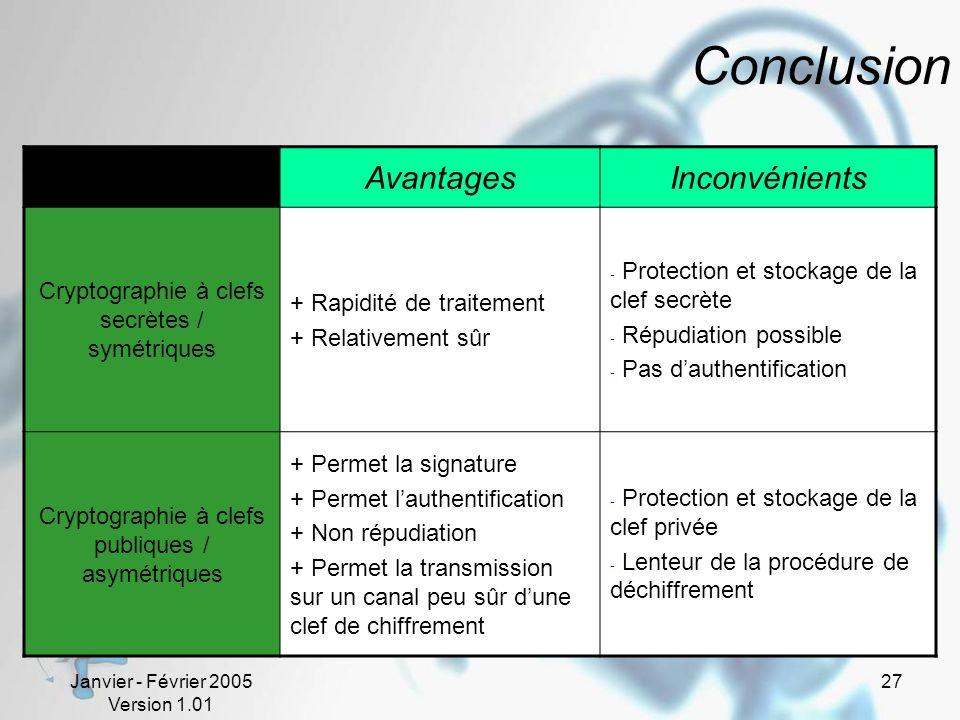 Conclusion Avantages Inconvénients