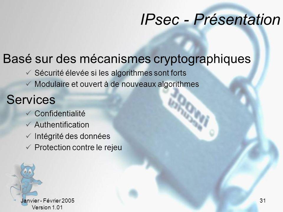 IPsec - Présentation Basé sur des mécanismes cryptographiques Services