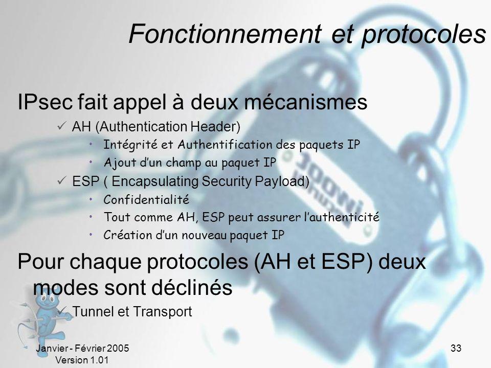 Fonctionnement et protocoles