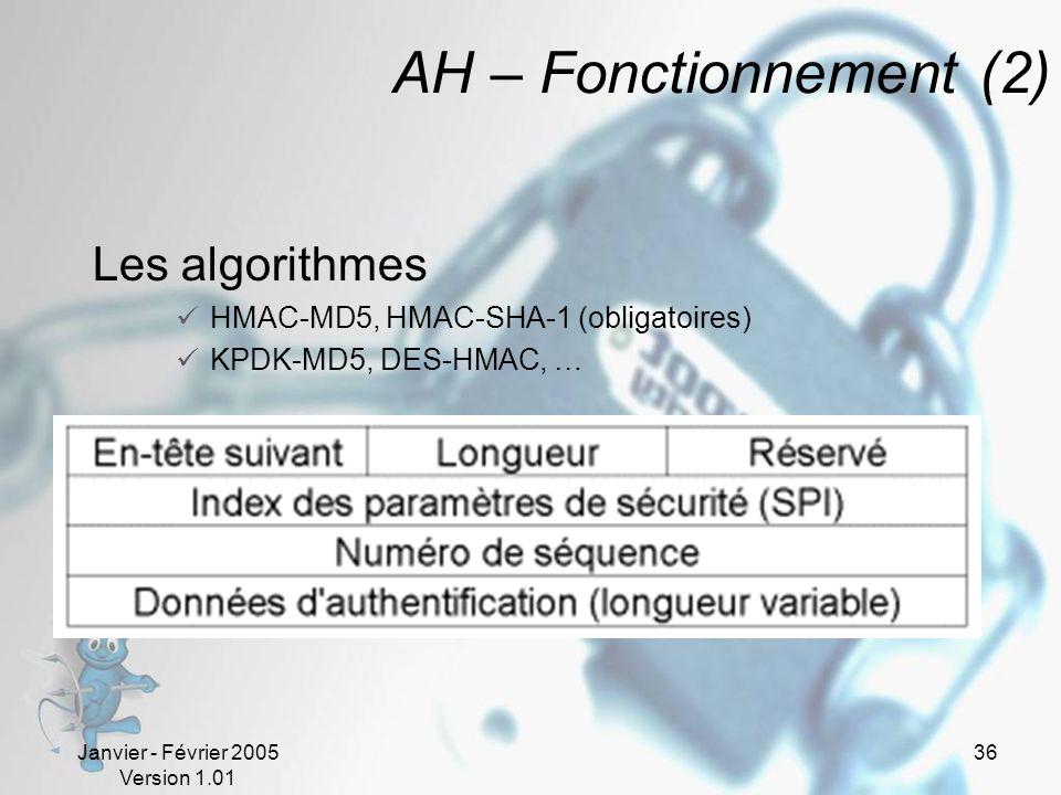 AH – Fonctionnement (2) Les algorithmes