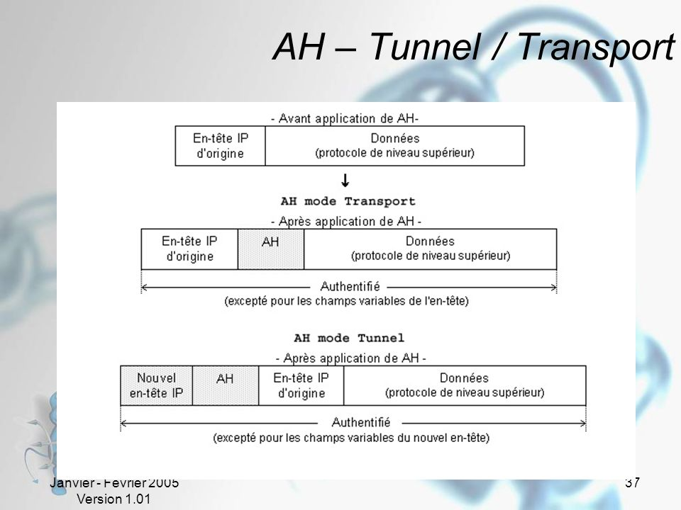 AH – Tunnel / Transport
