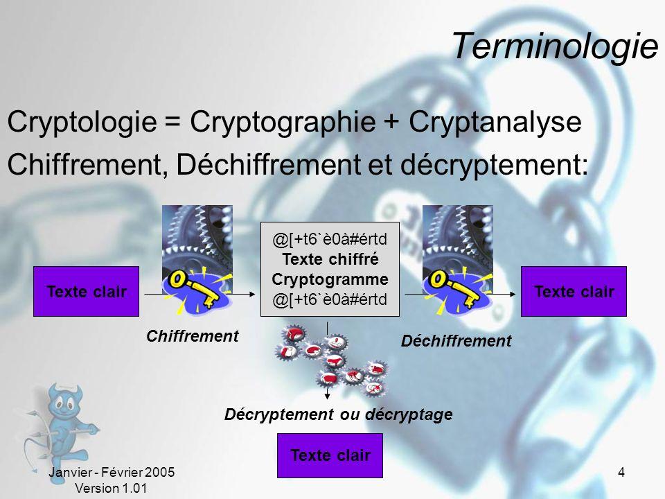 Terminologie Cryptologie = Cryptographie + Cryptanalyse