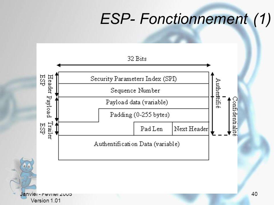 ESP- Fonctionnement (1)