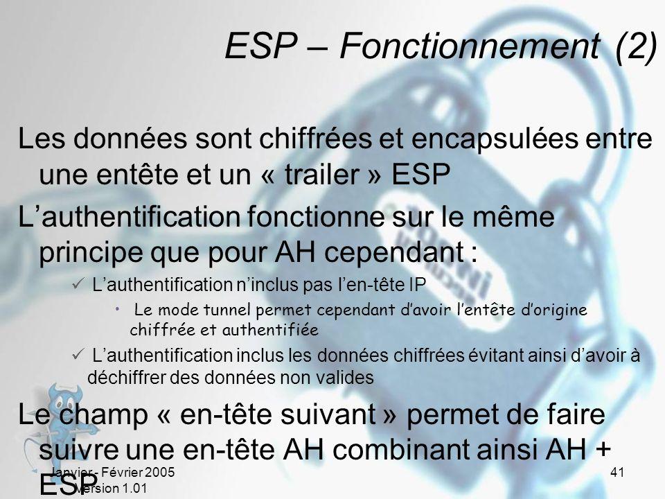 ESP – Fonctionnement (2)
