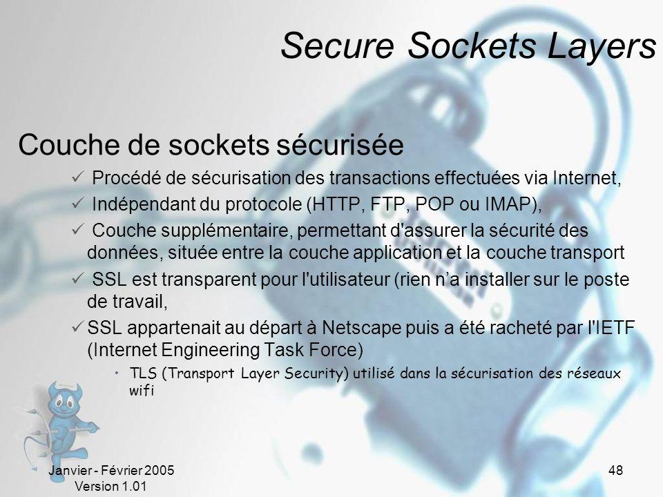 Secure Sockets Layers Couche de sockets sécurisée