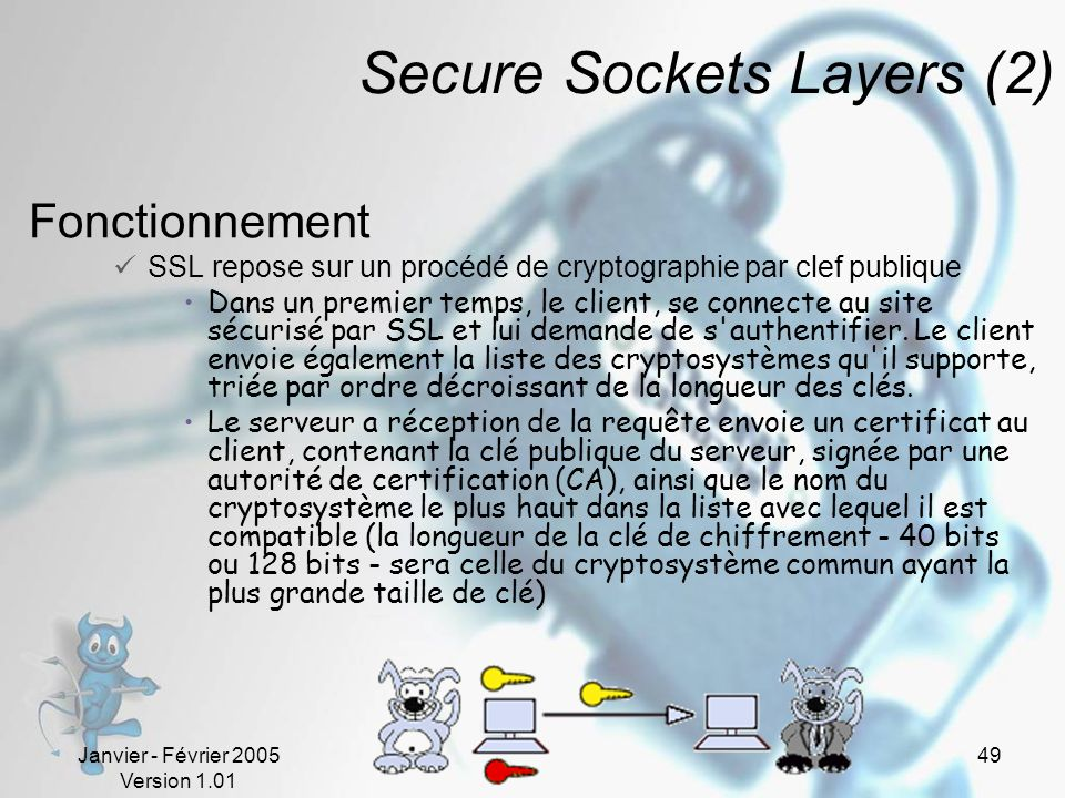 Secure Sockets Layers (2)
