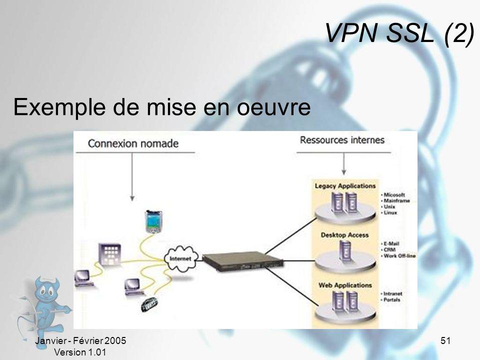 VPN SSL (2) Exemple de mise en oeuvre