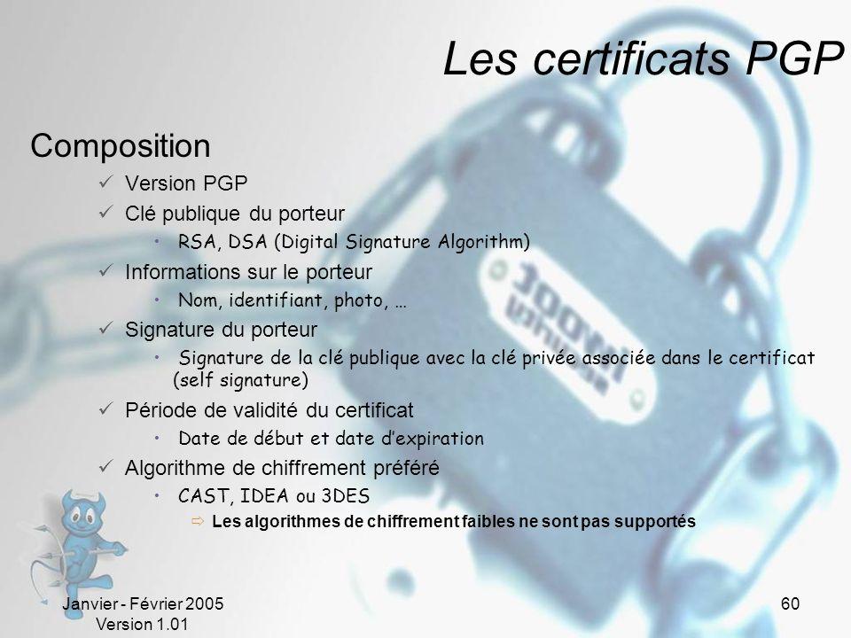 Les certificats PGP Composition Version PGP Clé publique du porteur