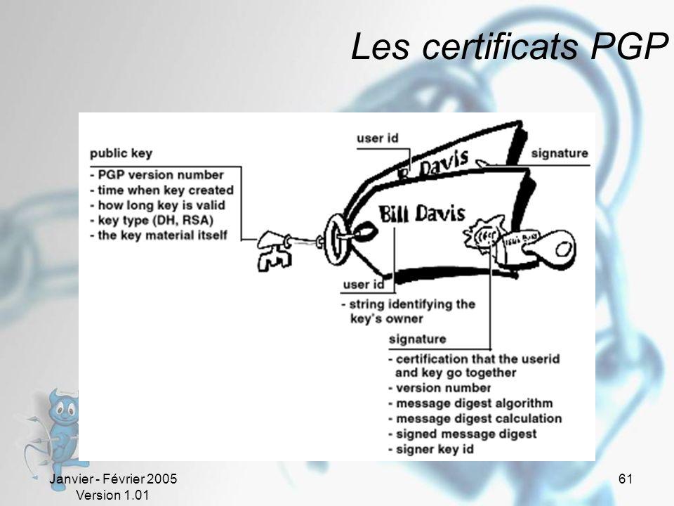 Les certificats PGP