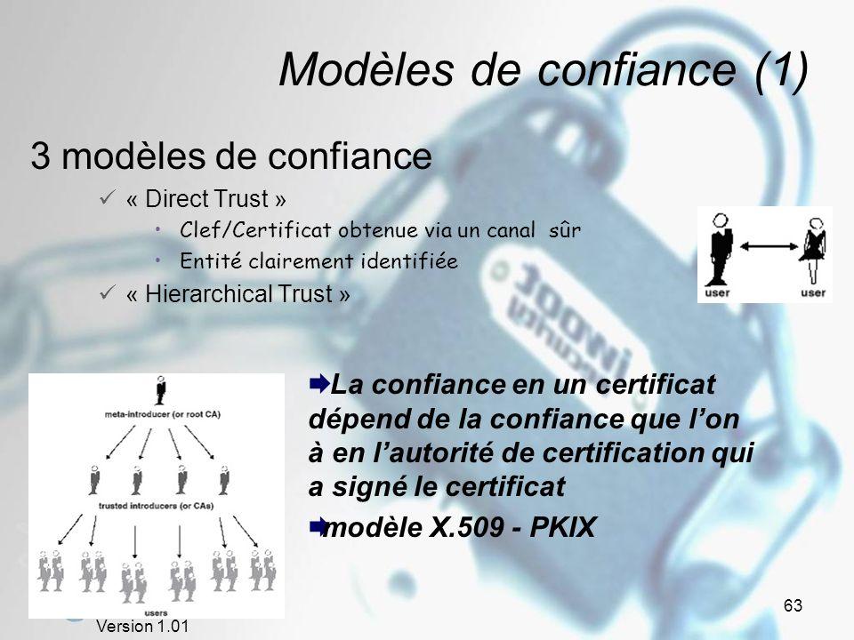 Modèles de confiance (1)