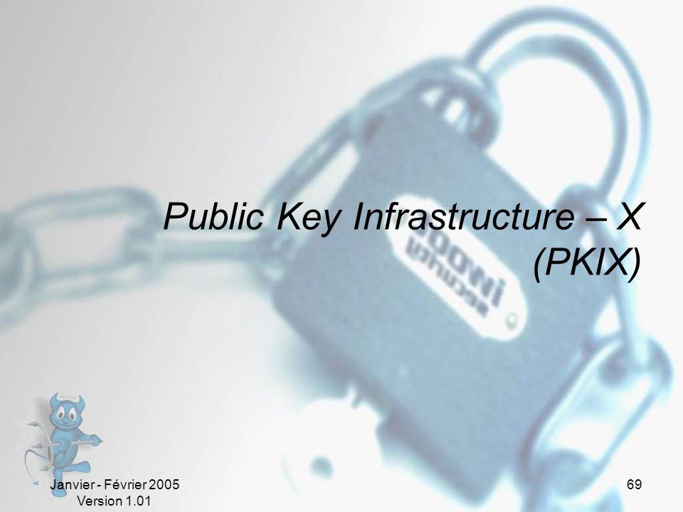 Public Key Infrastructure – X (PKIX)