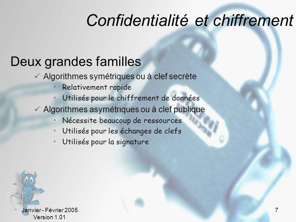 Confidentialité et chiffrement