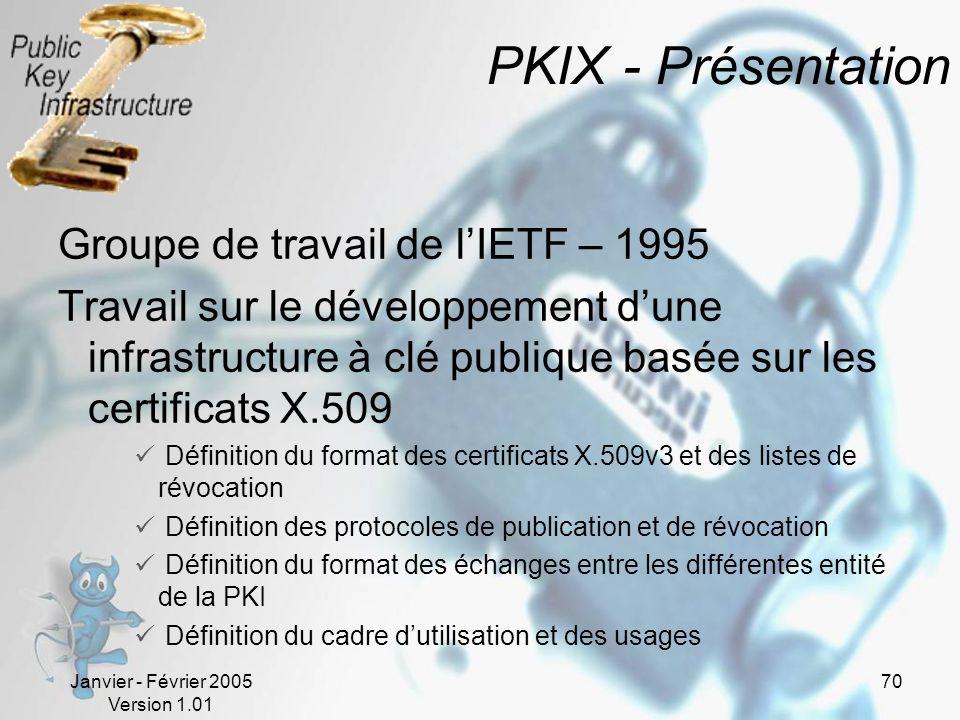 PKIX - Présentation Groupe de travail de l'IETF – 1995