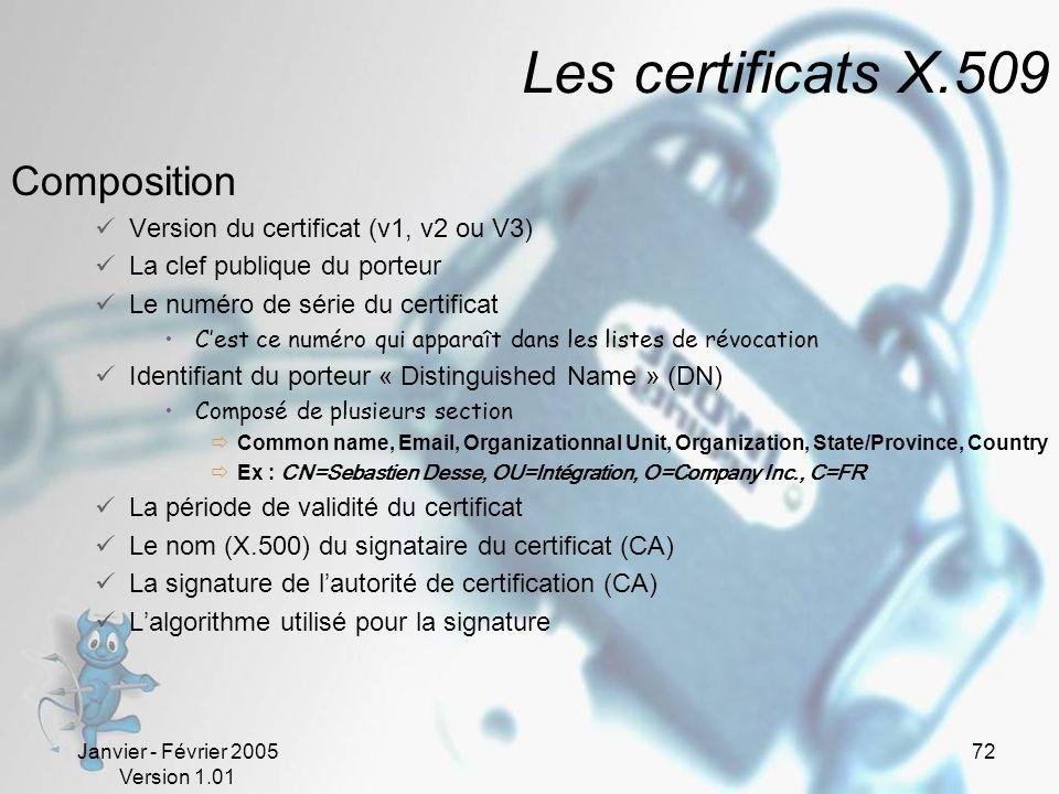 Les certificats X.509 Composition Version du certificat (v1, v2 ou V3)