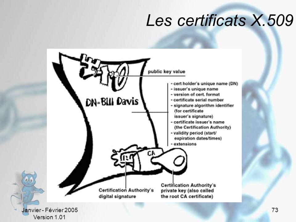 Les certificats X.509