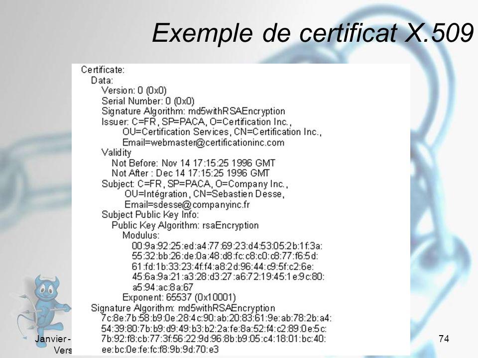 Exemple de certificat X.509