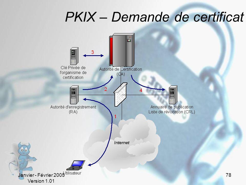 PKIX – Demande de certificat