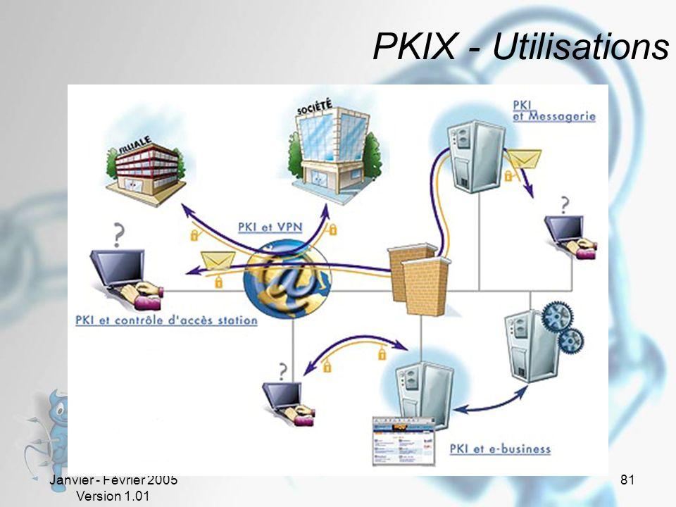 PKIX - Utilisations
