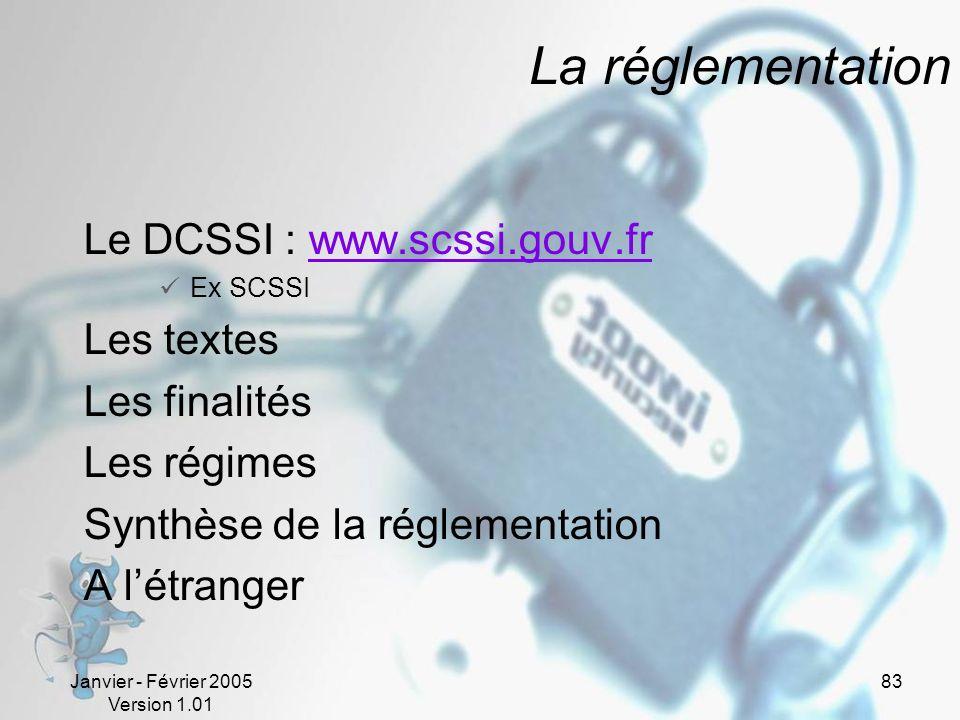 La réglementation Le DCSSI : www.scssi.gouv.fr Les textes