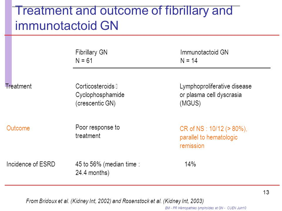 Treatment and outcome of fibrillary and immunotactoid GN