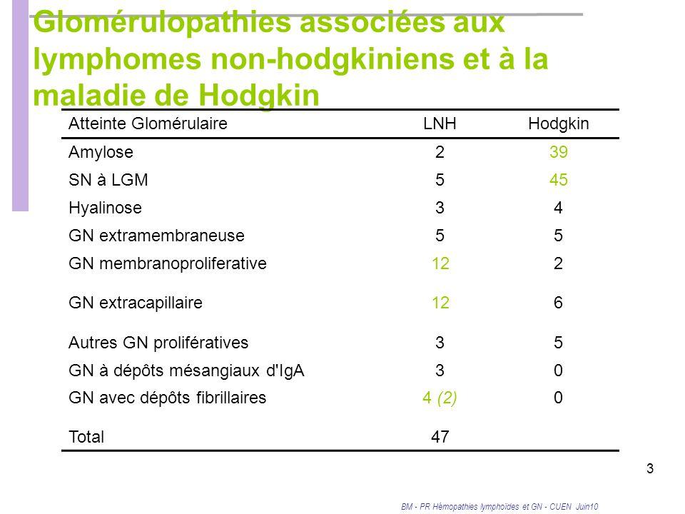 Glomérulopathies associées aux lymphomes non-hodgkiniens et à la maladie de Hodgkin
